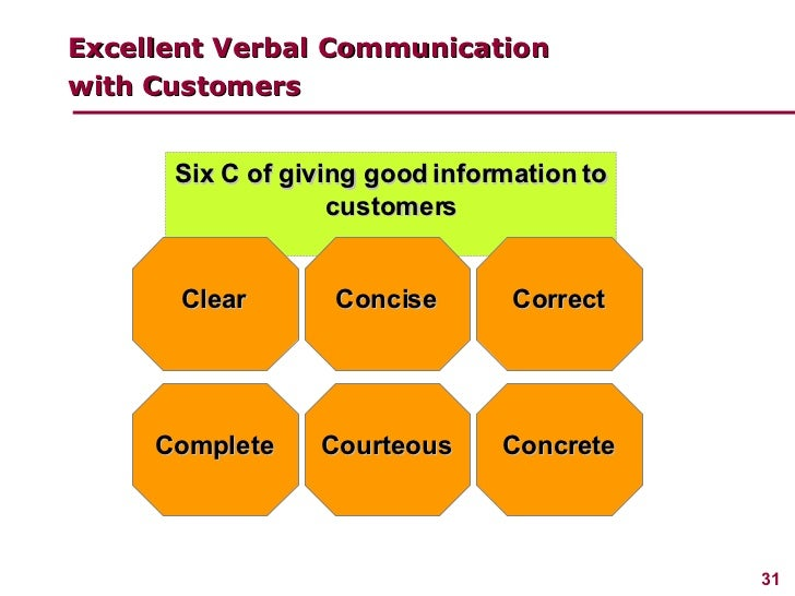 managing communication knowledge information Managing communications, knowledge & information individual assignment:  adil assignment brief included in this assignment is the firstly, the general idea  of.