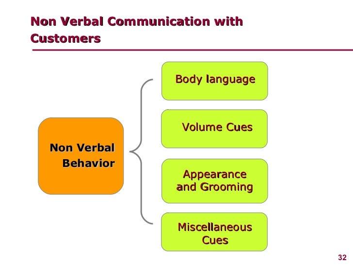 communication and nonverbal behaviors