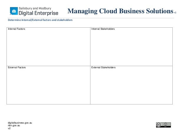 Managing Cloud Business Solutions Determine Internal/External factors and stakeholders Internal Factors  Internal Stakehol...