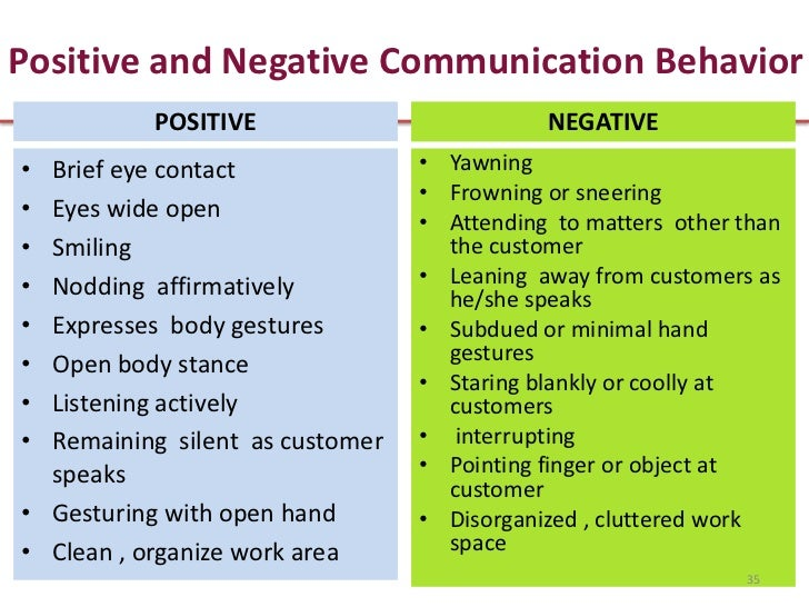 positive and negative speeches example Schizophrenia - hypothetical examples  symptoms are typically divided into  positive and negative symptoms because of their impact on diagnosis and  treatment positive  alogia, or poverty of speech, is the lessening of speech  fluency and.