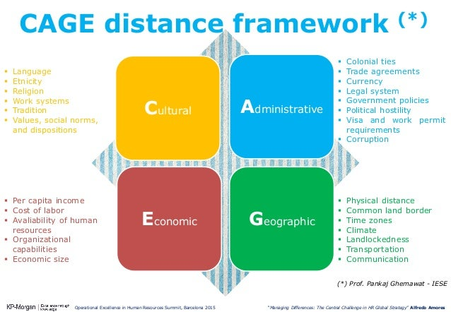 differences social cultural economic legal and political c Video: understanding the difference between society & culture ch 21 economic systems go to economic systems ilts social science - political science: test practice and study guide ilts social science - geography.