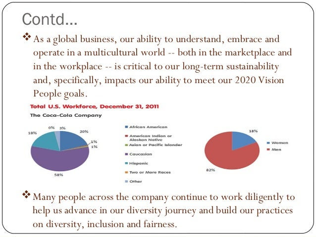 diversity in teams essay Free essay: diverse and virtual teams bus 362 management skill development november 10, 2011 diverse and virtual teams the world is a growing and changing.