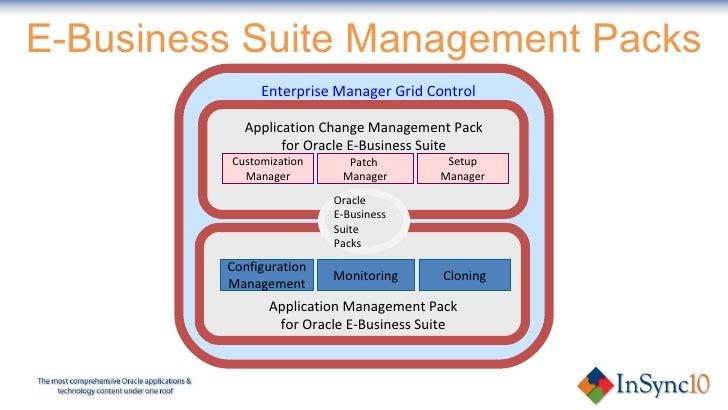 e Business Suite Oracle Enterprise Manager Oracle e Business Suite Packs