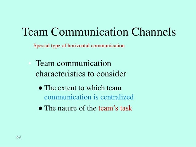 importance of effective communication in an organisation pdf