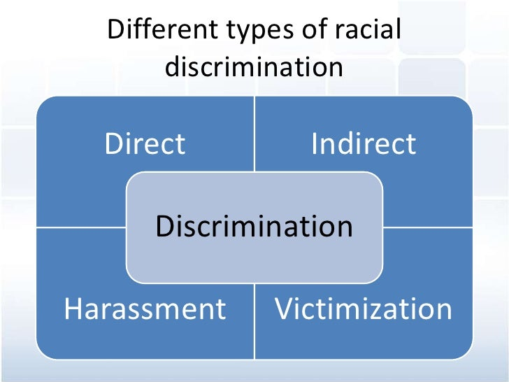 discrimination deliberately or inadvertenly Describe way in discrimination may deliberately or inadvertently occur in the work setting.