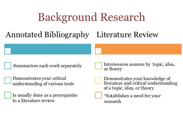 management annotated bibliography essay