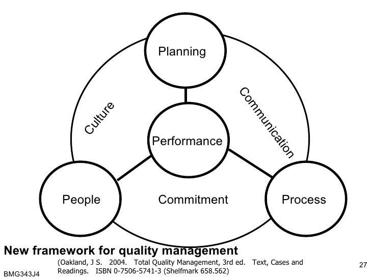 Managing Operations Generic