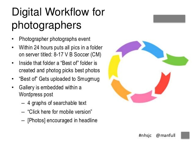 Digital Workflow Photography Digital Workflow For