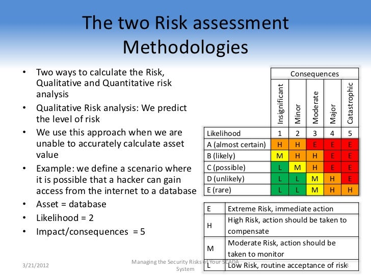 example scenario analysis risk management the scenarios