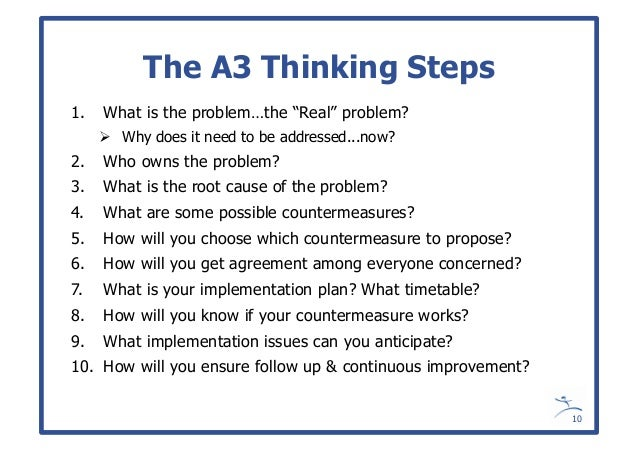 A3 Problem Solving Training