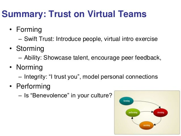 virtual teams and virtual project management The pmi registered education provider logo is a registered mark of the project management institute, inc i'm bob mcgannon and this is managing virtual teams.