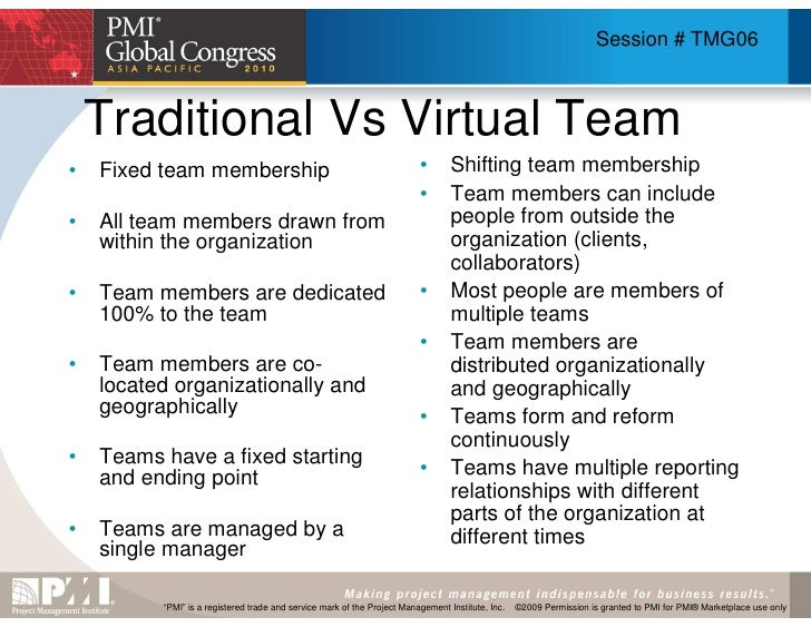 Advantages and Disadvantages of Virtual Teams