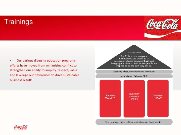training and development programme for coca cola commerce essay This free business essay on the coca-cola company is perfect for business   the coca-cola company and tries to explain leadership and some management  styles  with objectives, they can continue to plan for the next five to ten years   this type of culture works best by every employee playing the role that he or she .