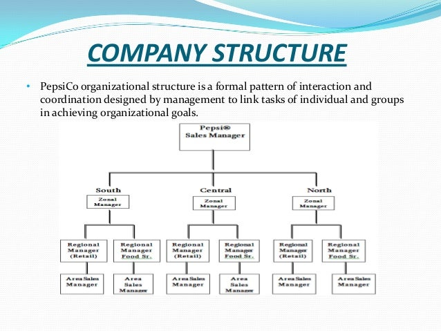 company structure of pepsico The company structure of each will also be briefly explained  phase two the a-team has introduced a new product called pepsi platinum for the company, pepsico,.