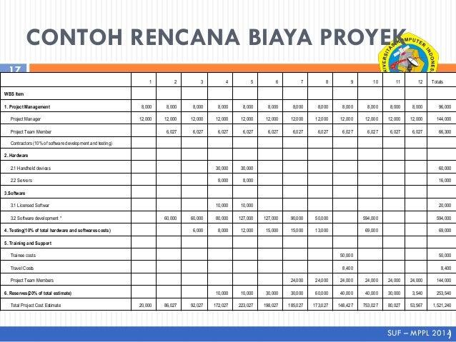 Rencana Anggaran Biaya Proyek Contoh Rencana Biaya Proyek 17