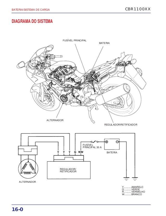 Instalação do retificador/regulador de voltagem cbr 1100 99/ Manaul-de-servio-cbr1100-xx-11998-bateria-2-638