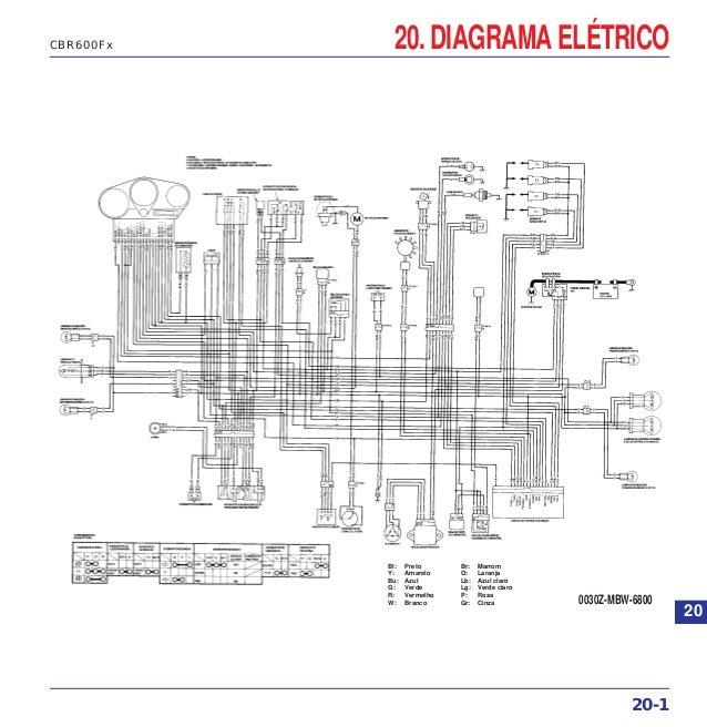 Manaul de serviço cbr600 f(2) (1998~2000) diagrama