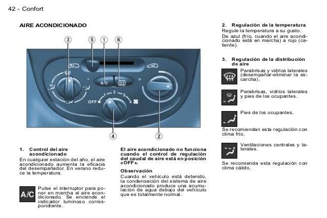 manual de usuario peugeot 206 le banc chevalier et. Black Bedroom Furniture Sets. Home Design Ideas