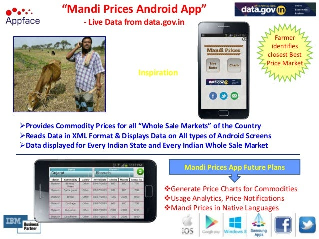 """""""Mandi Prices Android App"""" - Live Data from data.gov.in Provides Commodity Prices for all """"Whole Sale Markets"""" of the Cou..."""
