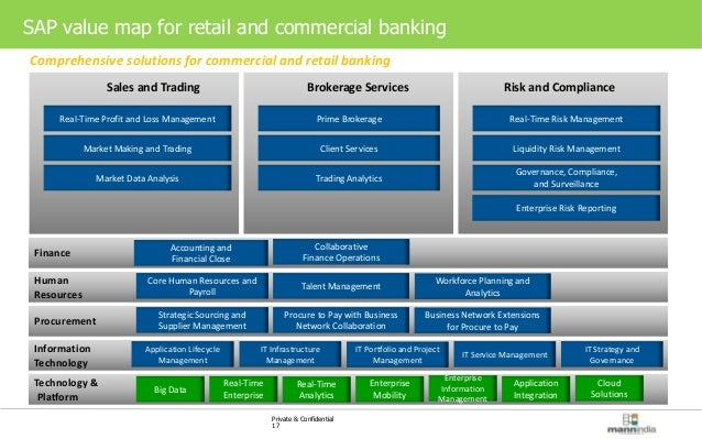 retail banking industry in india marketing essay Case study of hdfc bank ltd marketing essay with finest of technology and best of man power in banking industry hdfc bank's retail like the bank of india.