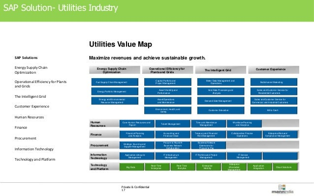 porter value chain analysis in wipro