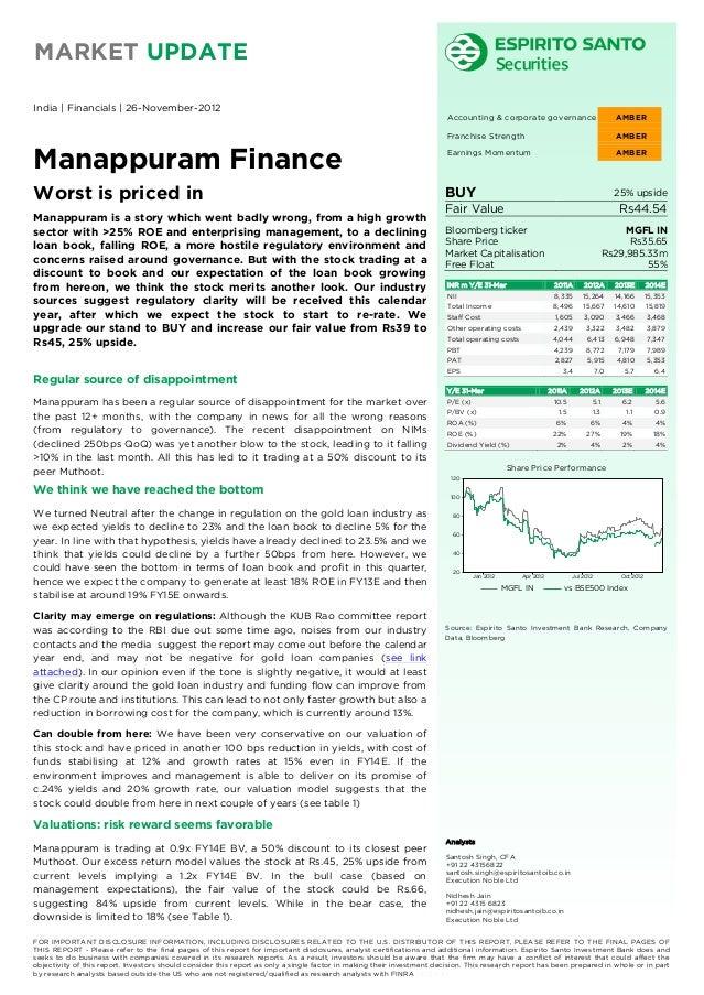 Mannapuram finance-Worst is priced in