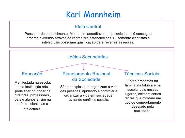Karl Mannheim Idéia Central Pensador do conhecimento, Mannheim acreditava que a sociedade só consegue progredir vivendo at...