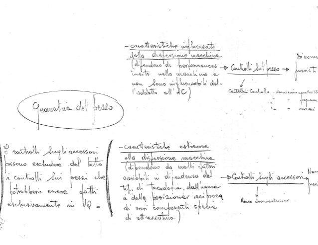 "fa termoli ""process point analisys"""