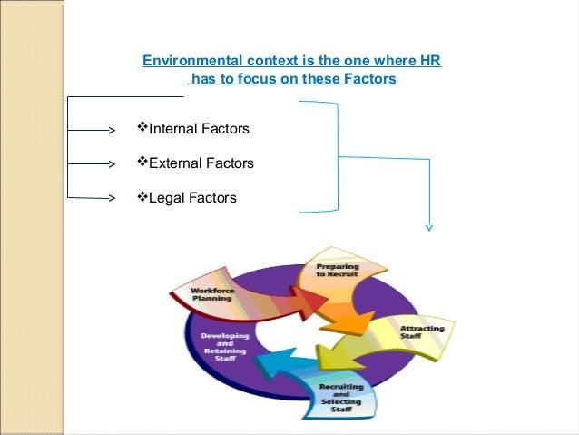 a description of the external factors that affect businesses