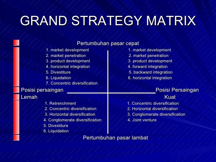 grand strategy matrix pepsico Grand or business strategies strategy analysis and choice is a process that reconciles strategic actions, market  tools and techniques such as grand strategy selection matrix or grand strategy cluster or  called code red, and new pepsi brands, called pepsi twist and pepsi blue.
