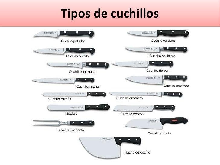 Afilando cuchillos de cocina - Mejores cuchillos de cocina ...