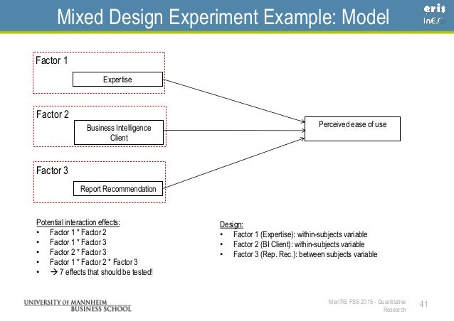 research report that uses experimentation A sas white paper concepts of experimental design design institute for six sigma define the experimental design write down research problem and questions.