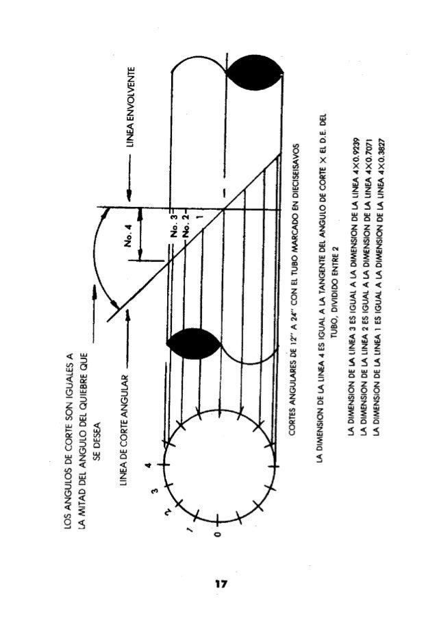 como hacer el corte 45 en un tubo como hacer el corte 45