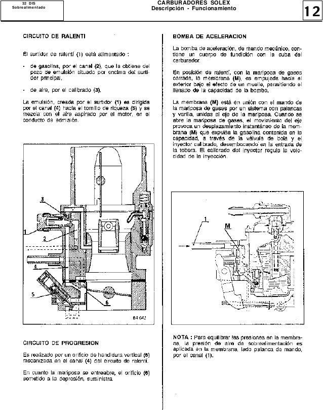 Manual Solex Z13