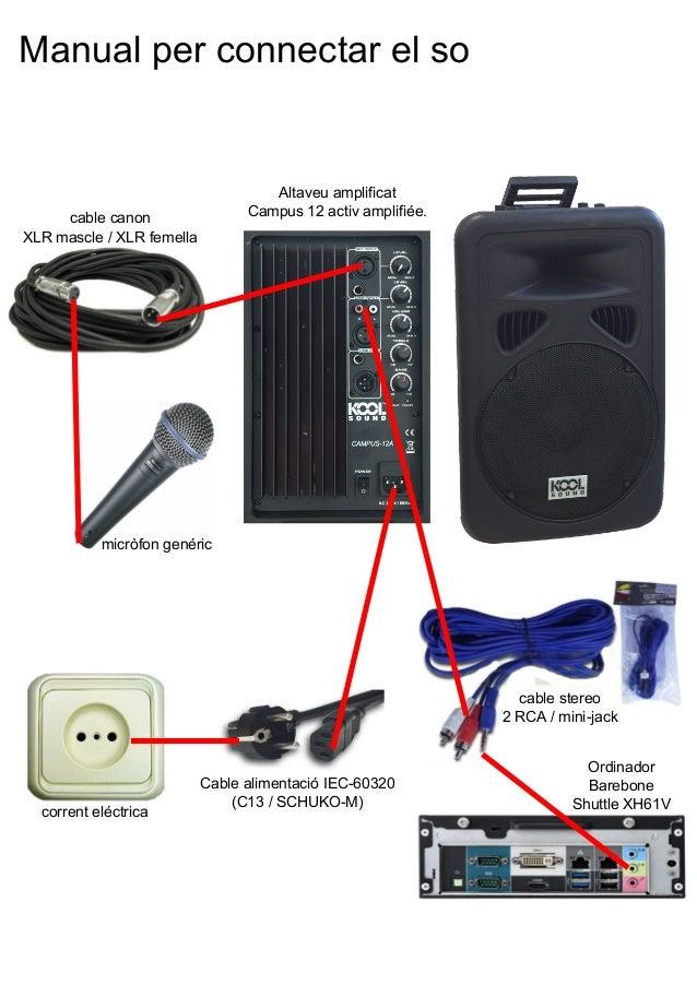 Manual de la mediateca - connexió de l'àudio