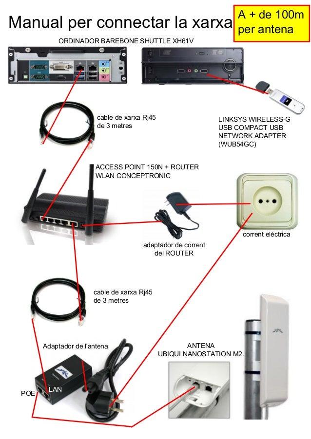 corrent eléctrica Manual per connectar la xarxa ORDINADOR BAREBONE SHUTTLE XH61V adaptador de corrent del ROUTER ACCESS PO...