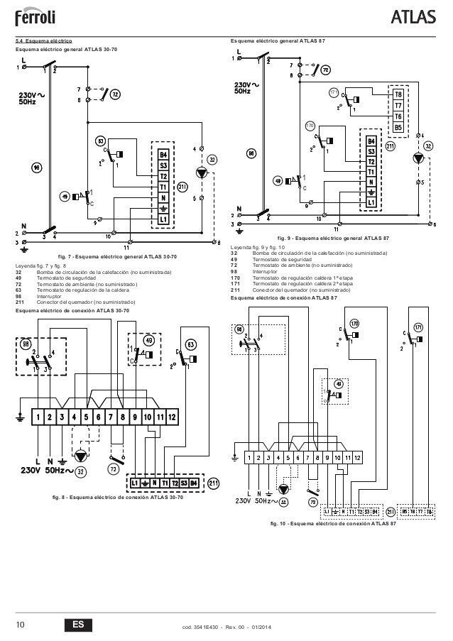 Manual instrucciones caldera de gasoil Ferroli atlas-3