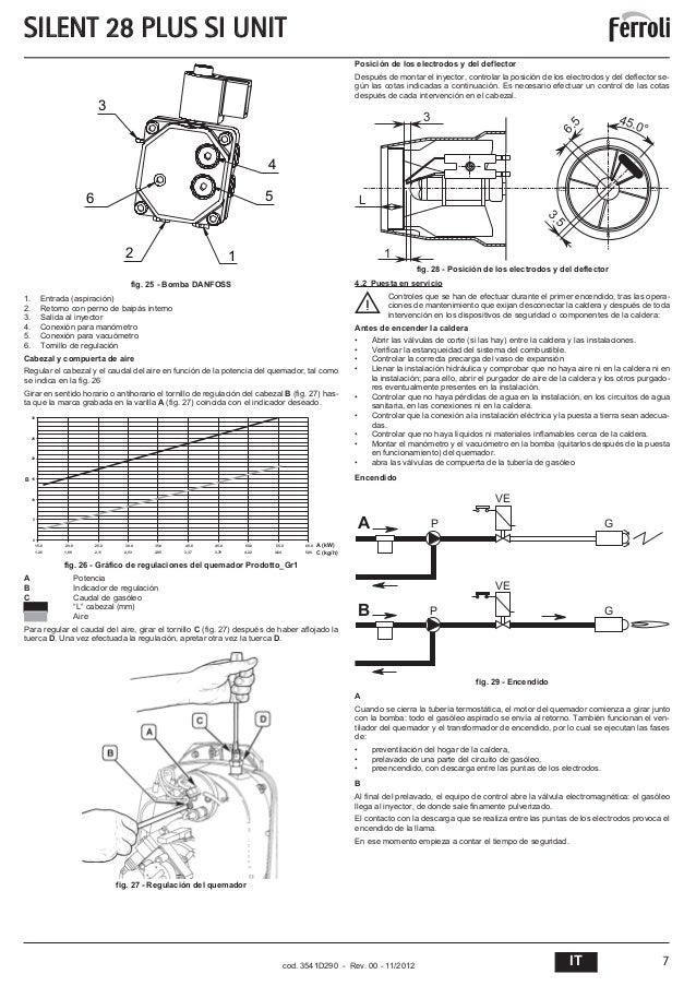 Manual instrucciones caldera de gasoil silent 28 plus si unit