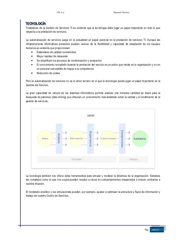 Itil V3 Foundation Manual Pdf Espanol Design And Analysis Of