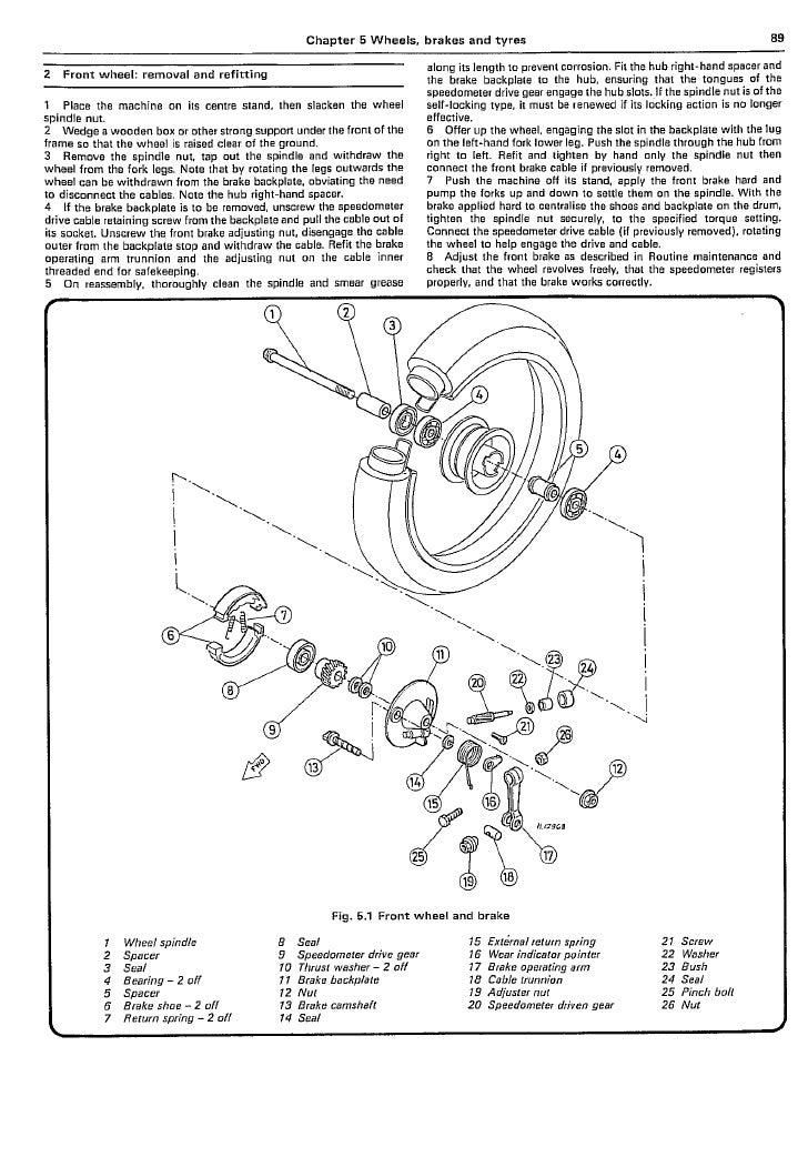 Honda Scoopy SH50 manual 6 of 6 - PDF