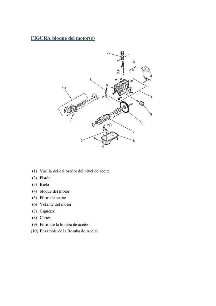 Manual Aveo Pdf 2005