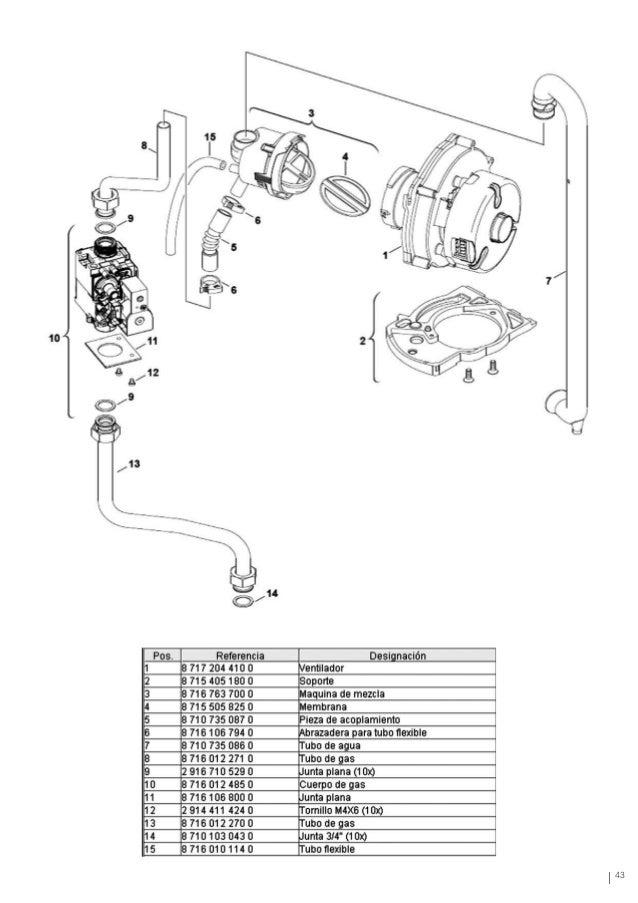 Junkers Bosch Gruppe Mode Demploi