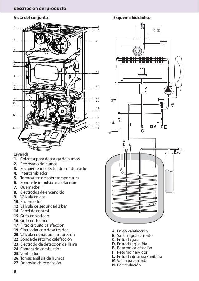 Manual caldera roca l20 hp pavilion pc a6000 xp for Instrucciones caldera roca