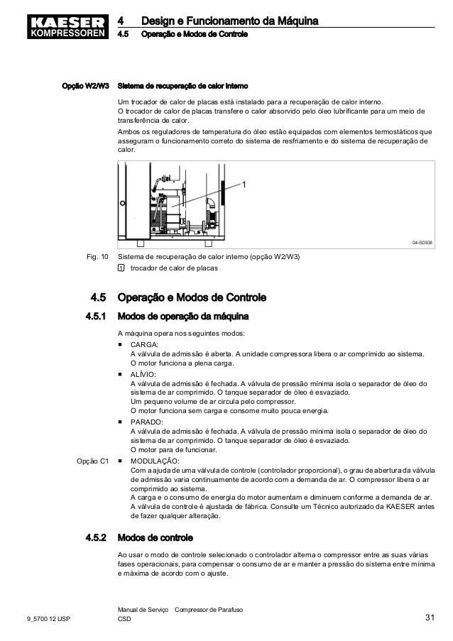 Kaeser Csd Compressor Manual