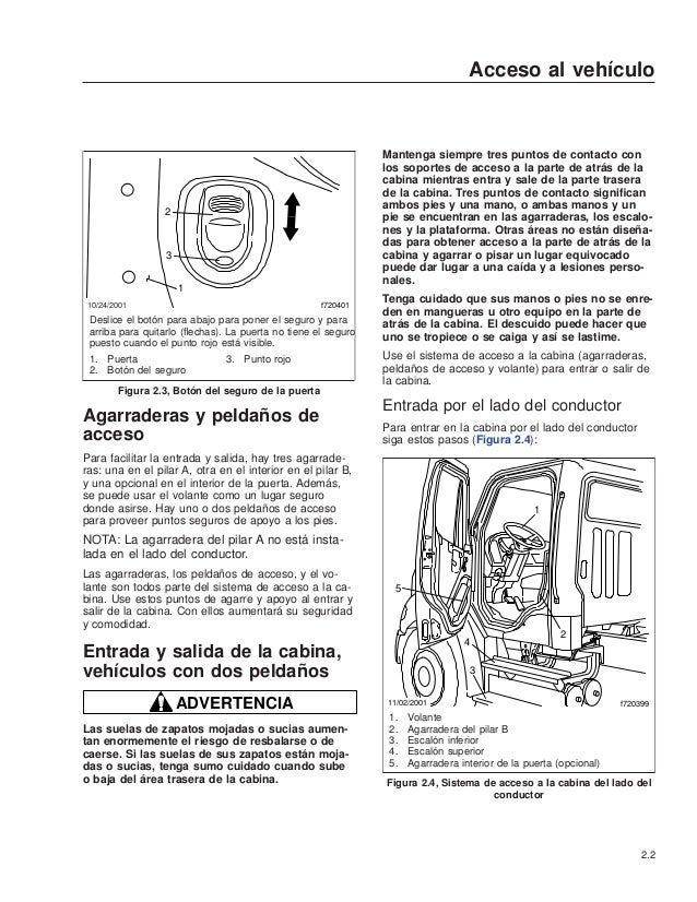 Manual conductor m2
