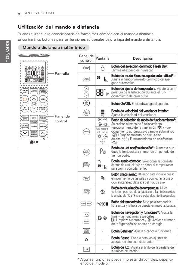 Manual control remoto lg frio calor sp122hn for Manual aire acondicionado