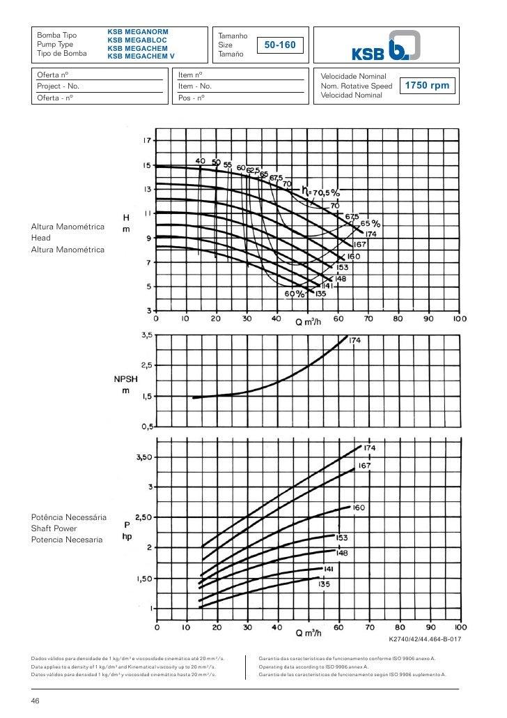 curvas ksb auto electrical wiring diagram