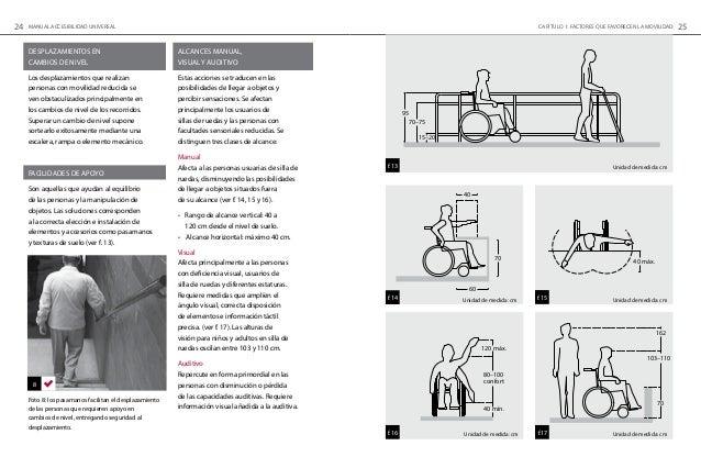 Manual de accesibilidad universal for Accesibilidad universal