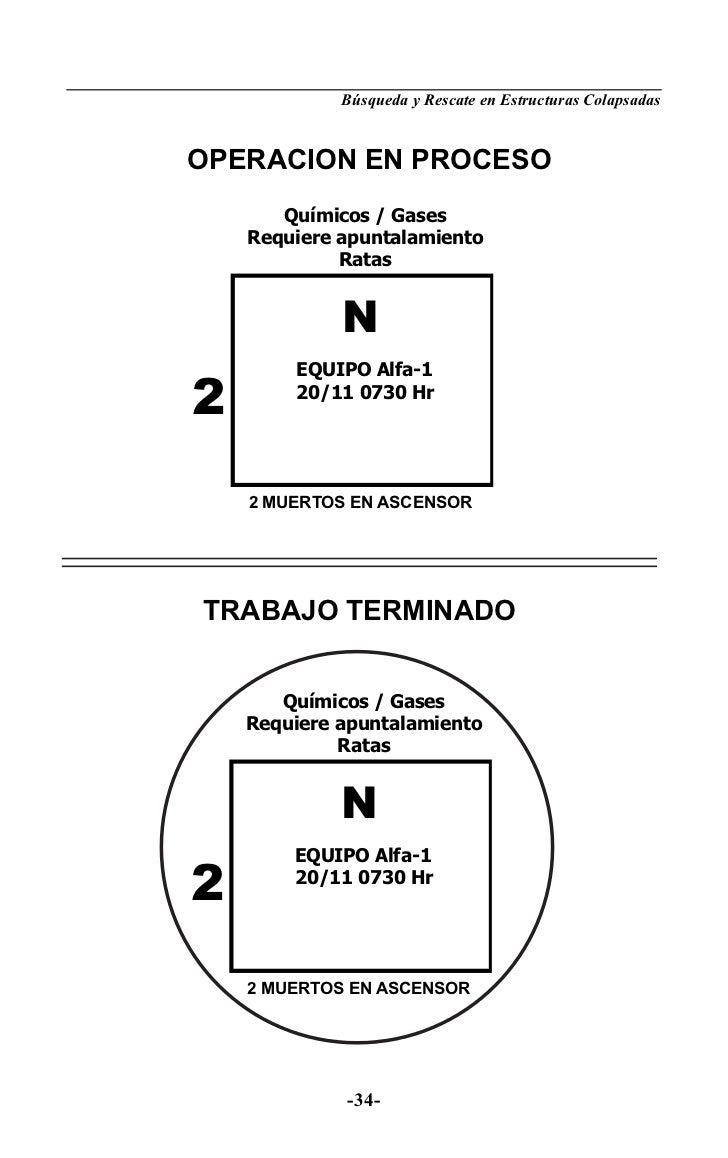 Manual de campo u.s.a.r