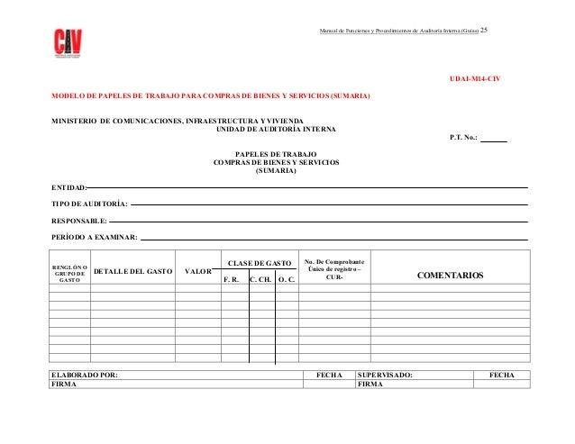 Auditoria Interna Funciones de Auditoría Interna